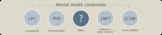 Mental-Health-Credentials